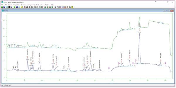 Chromperfect - SL - Kromatografi, dataprogram 9