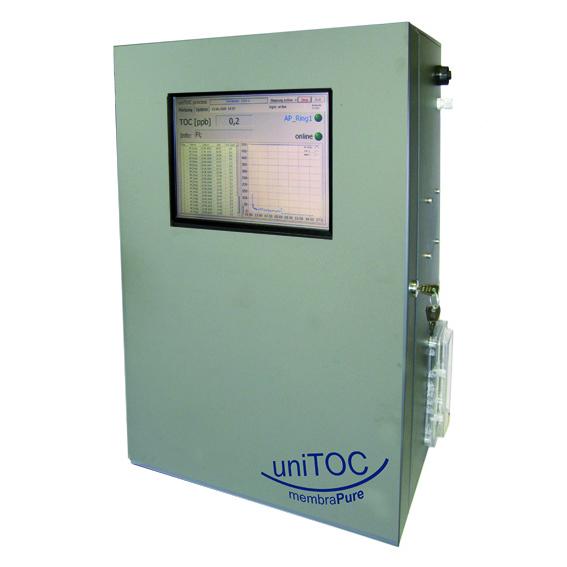 Membrapure - UniTOC - TOC-analysator, online 1