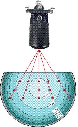 Teledyne Isco - LaserFlow - Mengdemåler, laser 4