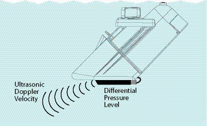 Teledyne Isco - LaserFlow - Mengdemåler, laser 3