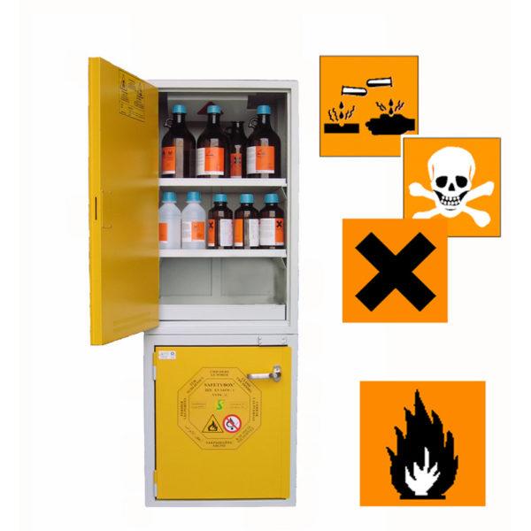 Labor Security System - Kemfire - Kombinert brann- og kjemikalieskap 5