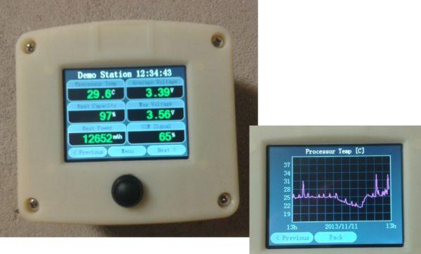 Observator Instruments - OMC-042 - Datalogger, GPRS opsjon solcelle 2