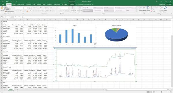 Chromperfect - SL - Kromatografi, dataprogram 5