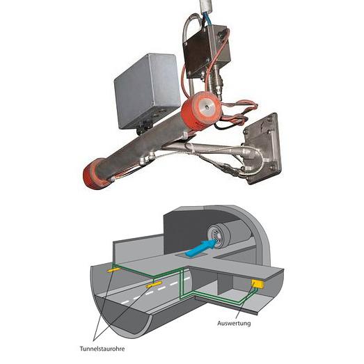 Schiltknecht Messtechnik - TMS3000 - Lufthastighetsmåler for tunnel 1
