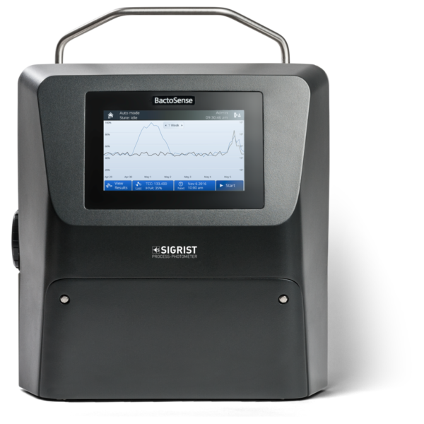 Bactosense - Online flowcytometer