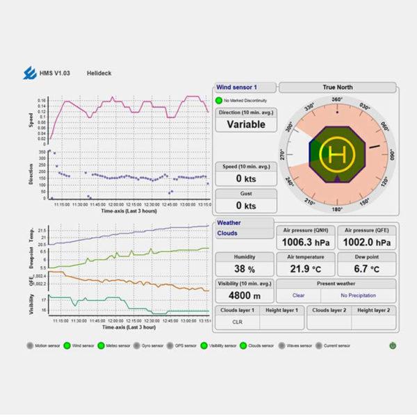 Observator - OMC Data Online - Webbasert visning av værdata 2