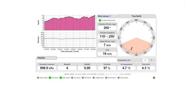 Observator - OMC Data Online - Webbasert visning av værdata 1