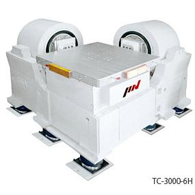 IMV - TC - Vibrasjonstester, 3-akse, vekslende 1