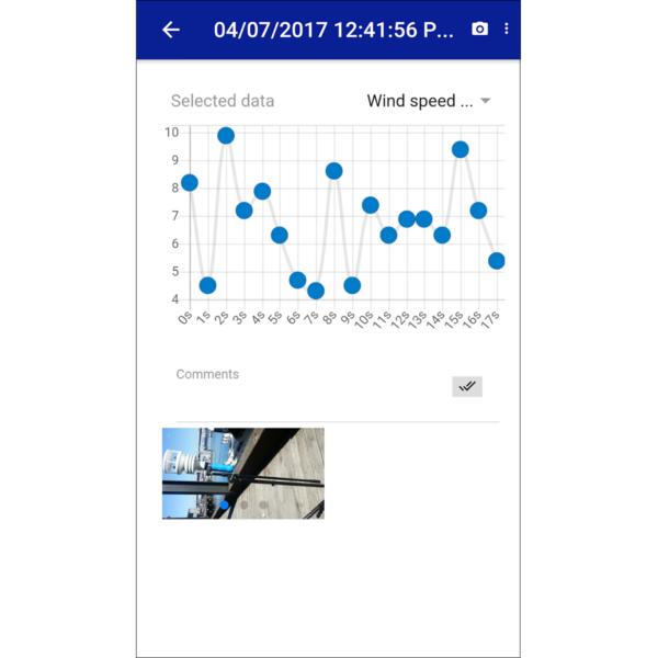 Observator Met-Link visning av data